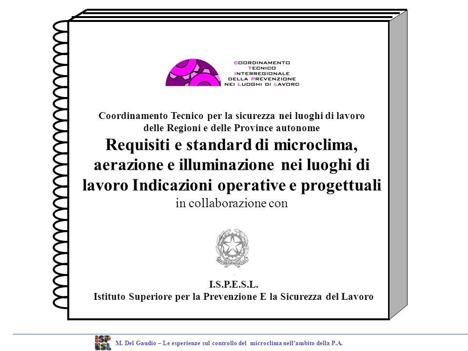 Microclima negli ambienti di lavoro M.