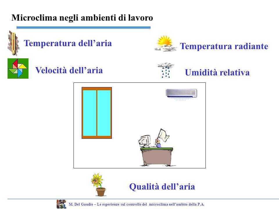 Valutazione degli ambienti moderati Misura dei parametri fisici : Temperatura dellaria ta (°C) Temperatura radiante tr (°C) Umidità relativa U.R.