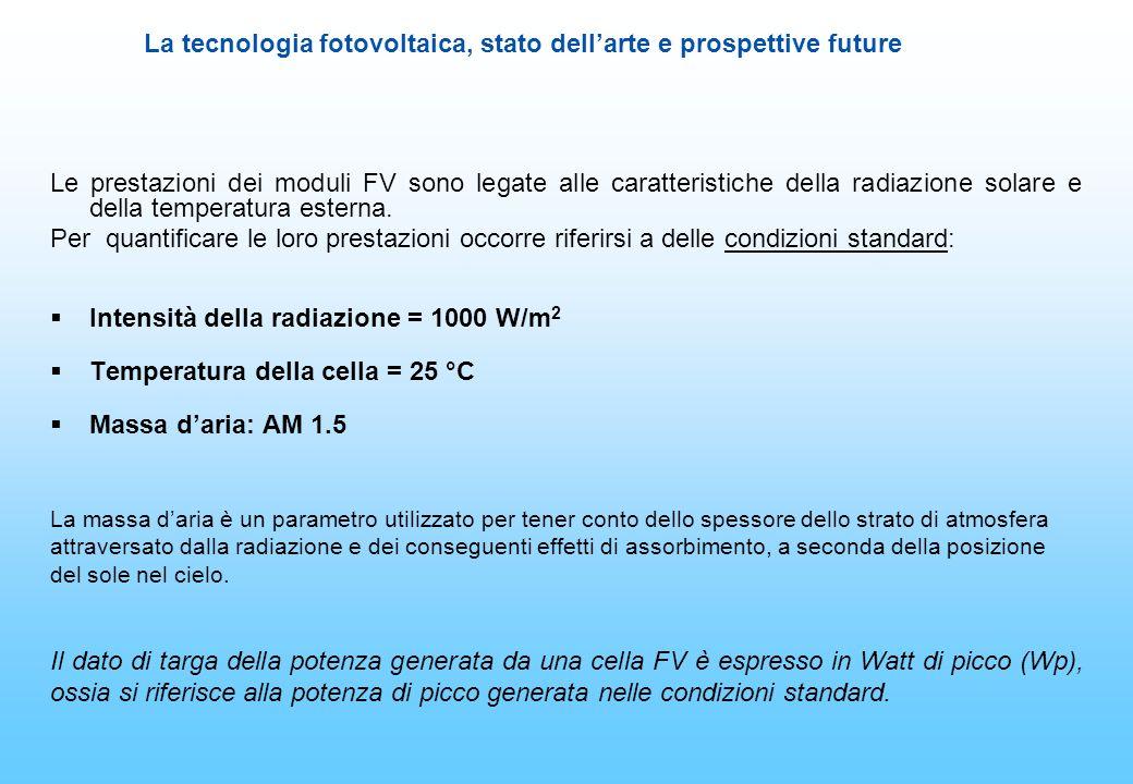 La tecnologia fotovoltaica, stato dellarte e prospettive future Le prestazioni dei moduli FV sono legate alle caratteristiche della radiazione solare