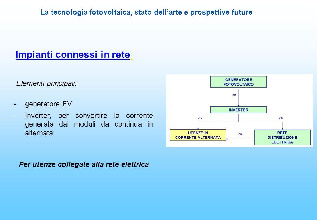 La tecnologia fotovoltaica, stato dellarte e prospettive future -generatore FV -Inverter, per convertire la corrente generata dai moduli da continua i