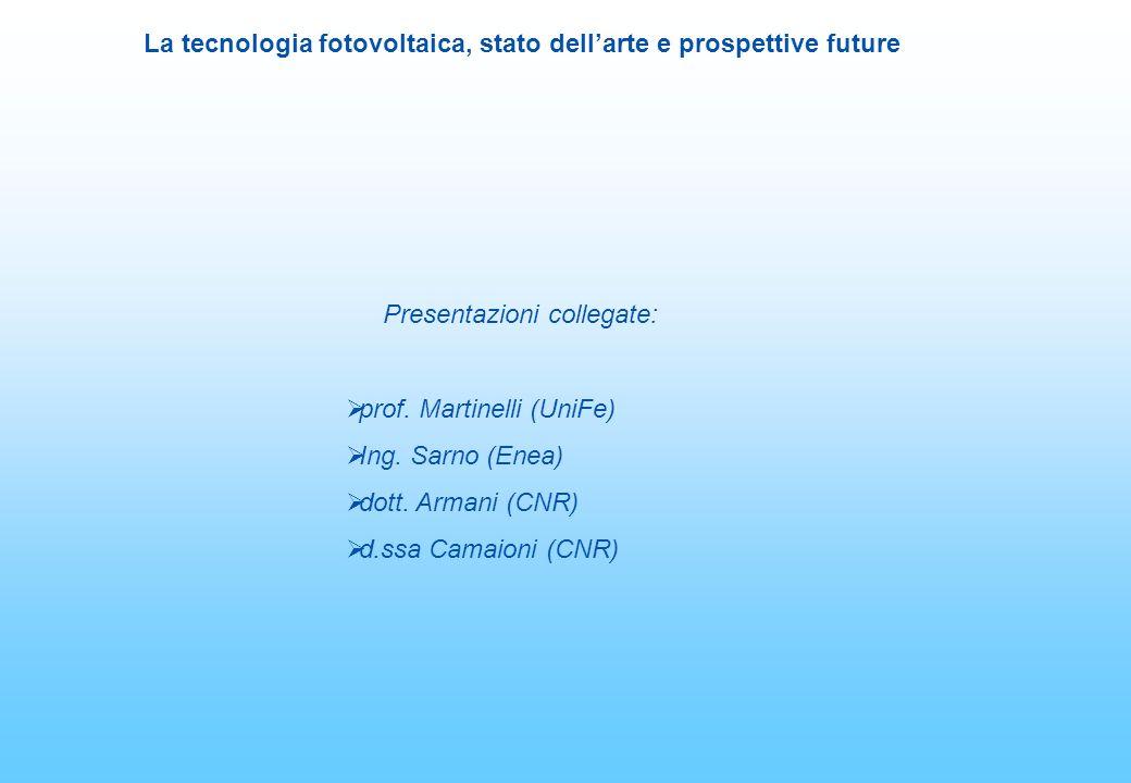 La tecnologia fotovoltaica, stato dellarte e prospettive future Presentazioni collegate: prof. Martinelli (UniFe) Ing. Sarno (Enea) dott. Armani (CNR)