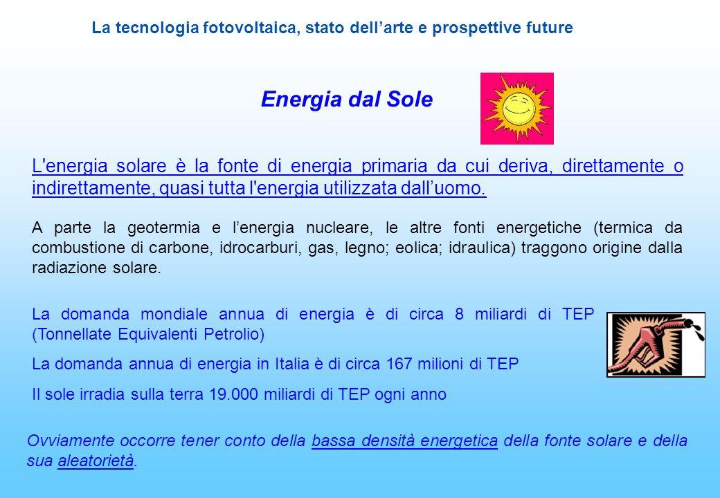 La tecnologia fotovoltaica, stato dellarte e prospettive future Energia dal Sole La domanda mondiale annua di energia è di circa 8 miliardi di TEP (To