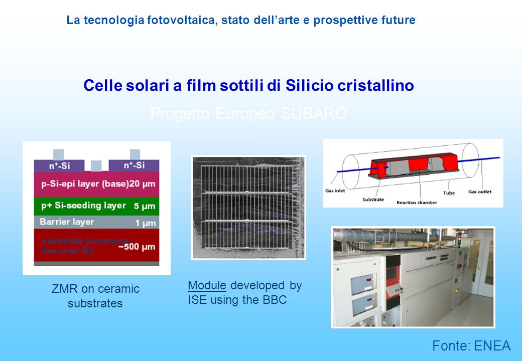 La tecnologia fotovoltaica, stato dellarte e prospettive future Celle solari a film sottili di Silicio cristallino ZMR on ceramic substrates Module developed by ISE using the BBC Progetto Europeo SUBARO Fonte: ENEA