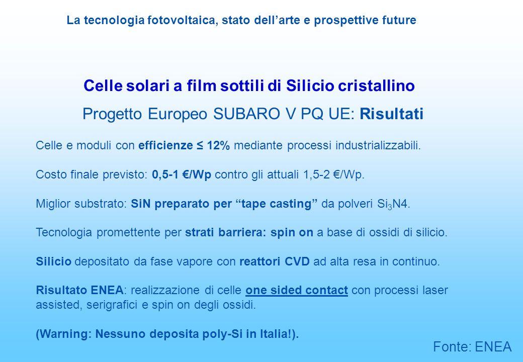 La tecnologia fotovoltaica, stato dellarte e prospettive future Celle solari a film sottili di Silicio cristallino Progetto Europeo SUBARO V PQ UE: Ri