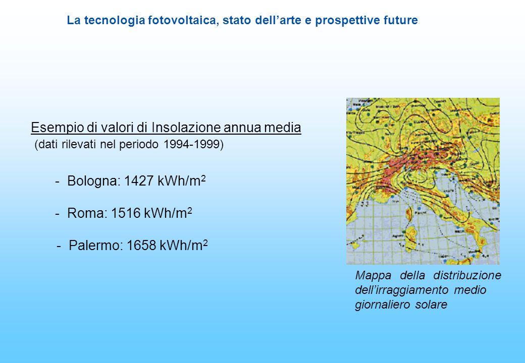 La tecnologia fotovoltaica, stato dellarte e prospettive future Mappa della distribuzione dellirraggiamento medio giornaliero solare Esempio di valori