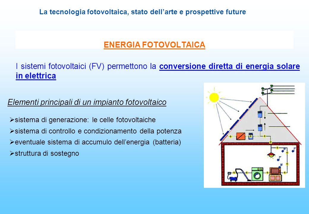 La tecnologia fotovoltaica, stato dellarte e prospettive future ENERGIA FOTOVOLTAICA I sistemi fotovoltaici (FV) permettono la conversione diretta di
