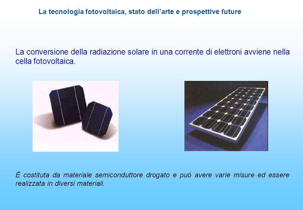 La tecnologia fotovoltaica, stato dellarte e prospettive future La conversione della radiazione solare in una corrente di elettroni avviene nella cell