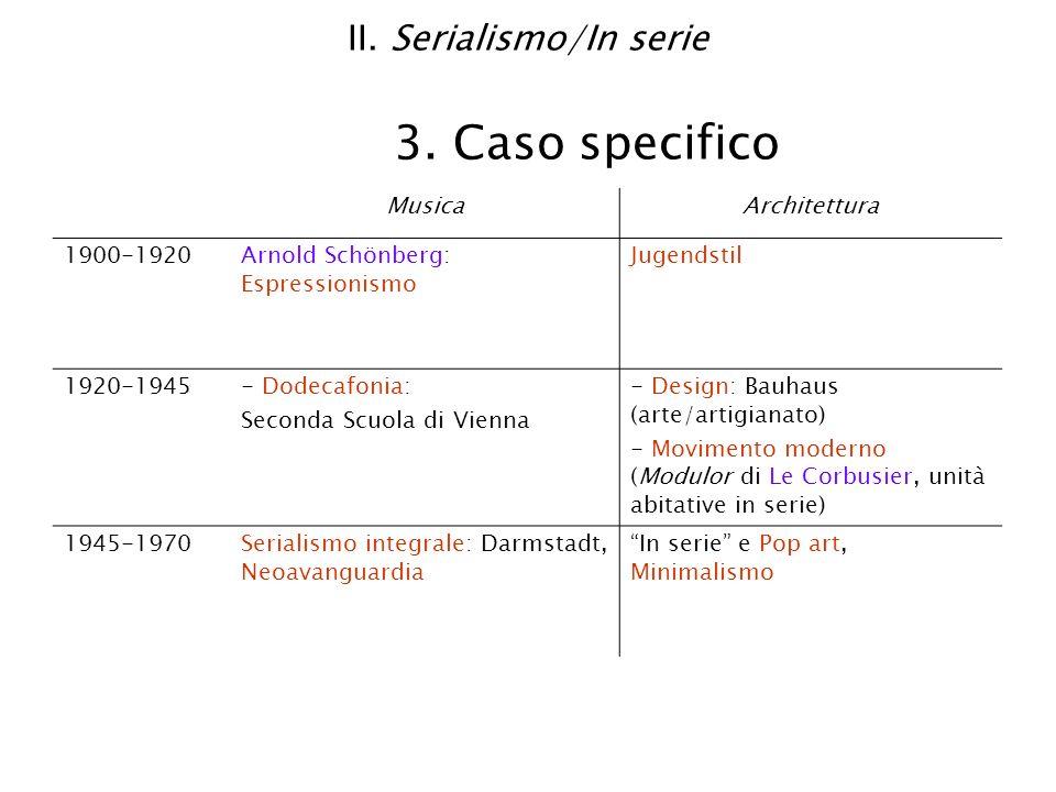 II. Serialismo/In serie 3. Caso specifico MusicaArchitettura 1900-1920Arnold Schönberg: Espressionismo Jugendstil 1920-1945- Dodecafonia: Seconda Scuo