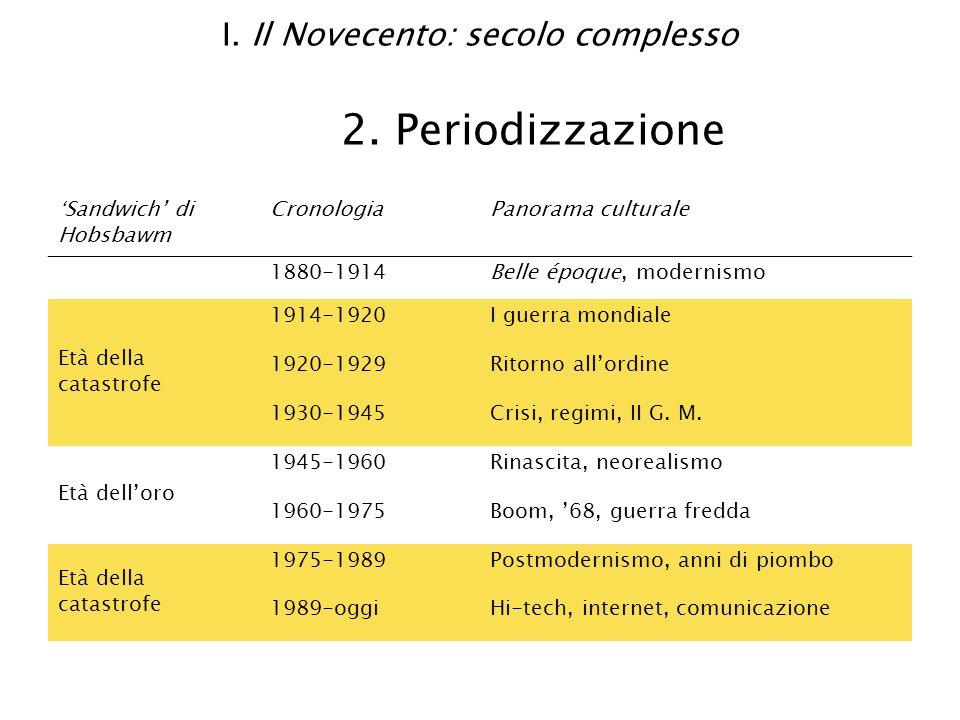 I.Il Novecento: secolo complesso 3.
