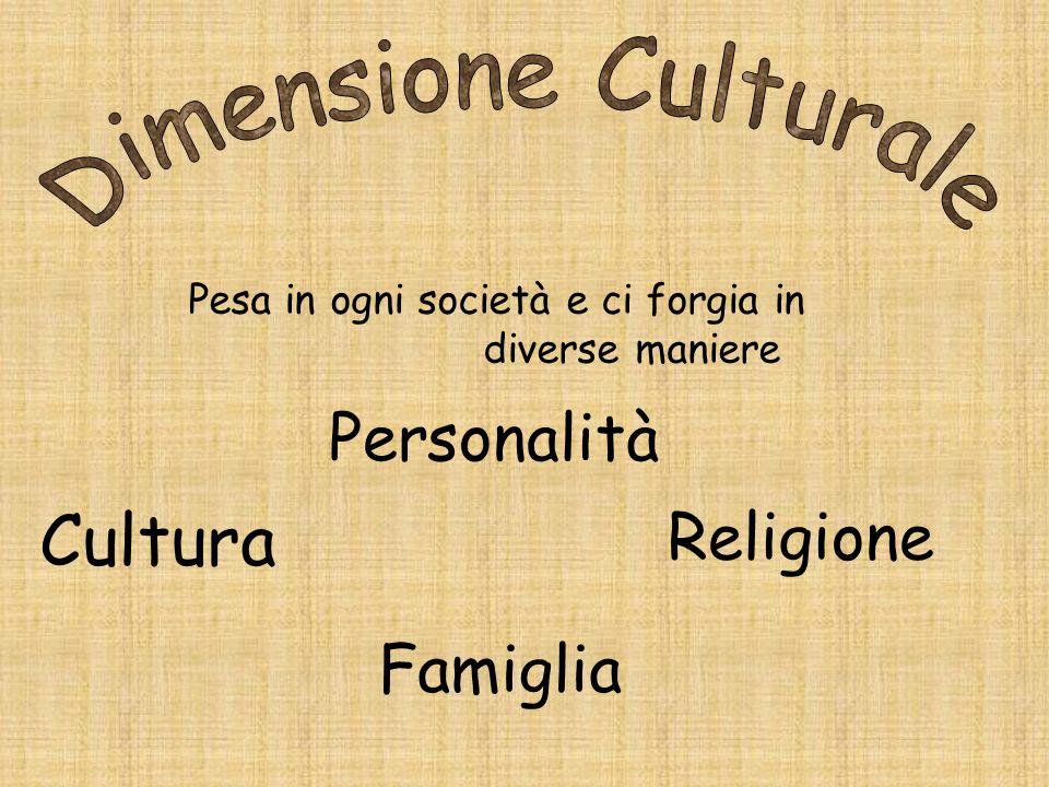 Pesa in ogni società e ci forgia in diverse maniere Cultura Personalità Famiglia Religione