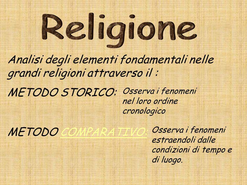 Analisi degli elementi fondamentali nelle grandi religioni attraverso il : METODO STORICO: METODO COMPARATIVO: Osserva i fenomeni nel loro ordine cron