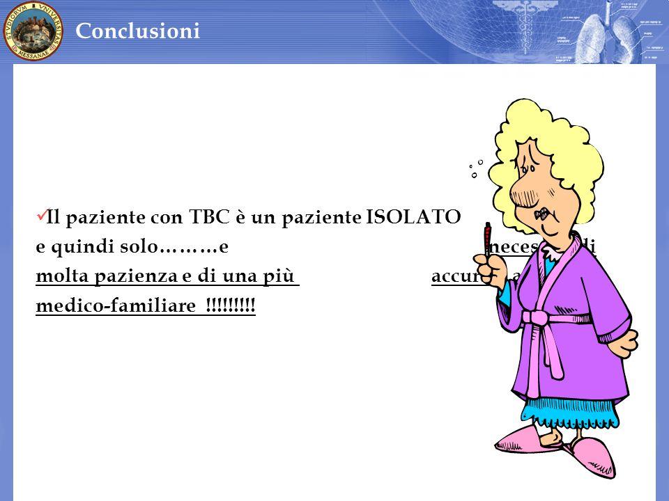 Conclusioni TUBERCOLOSI POLMONARE LA TUBERCOLOSI POLMONARE È una malattia contagiosa È una malattia grave, per le sue 1000 sfaccettature È una malatti