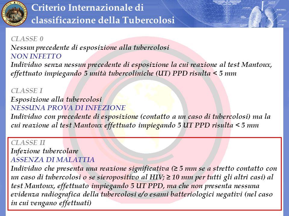 CLASSE 0 Nessun precedente di esposizione alla tubercolosi NON INFETTO Individuo senza nessun precedente di esposizione la cui reazione al test Mantou