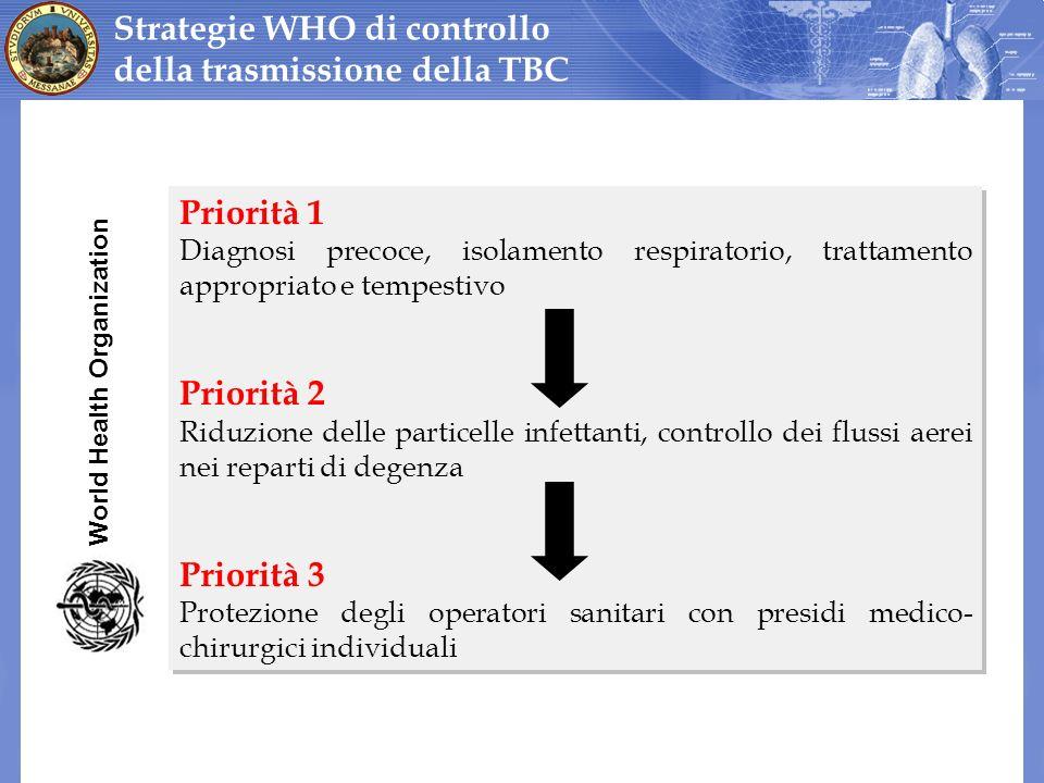 Strategie WHO di controllo della trasmissione della TBC Priorità 1 Diagnosi precoce, isolamento respiratorio, trattamento appropriato e tempestivo Pri