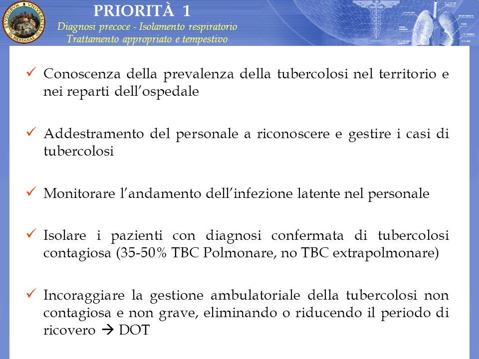 Conoscenza della prevalenza della tubercolosi nel territorio e nei reparti dellospedale Addestramento del personale a riconoscere e gestire i casi di