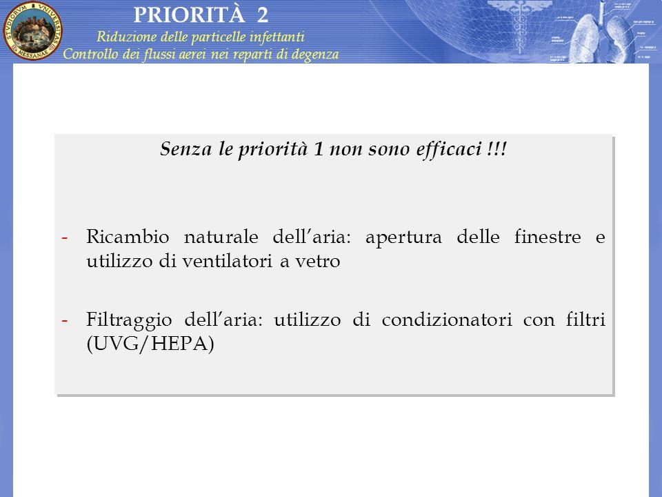 Senza le priorità 1 non sono efficaci !!! -Ricambio naturale dellaria: apertura delle finestre e utilizzo di ventilatori a vetro -Filtraggio dellaria: