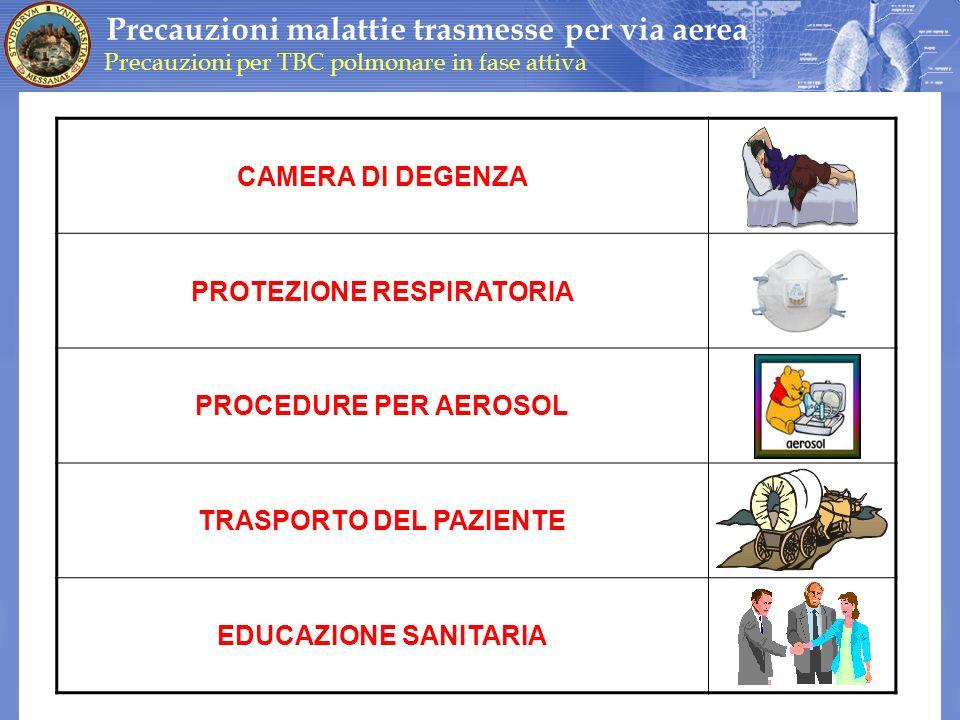 CAMERA DI DEGENZA PROTEZIONE RESPIRATORIA PROCEDURE PER AEROSOL TRASPORTO DEL PAZIENTE EDUCAZIONE SANITARIA Precauzioni malattie trasmesse per via aer