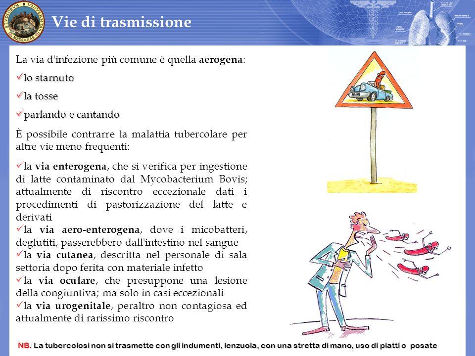 La via d'infezione più comune è quella aerogena : lo starnuto lo starnuto la tosse la tosse parlando e cantando parlando e cantando È possibile contra