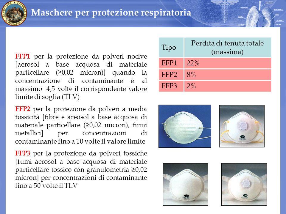 FFP1 per la protezione da polveri nocive [aerosol a base acquosa di materiale particellare (0,02 micron)] quando la concentrazione di contaminante è a