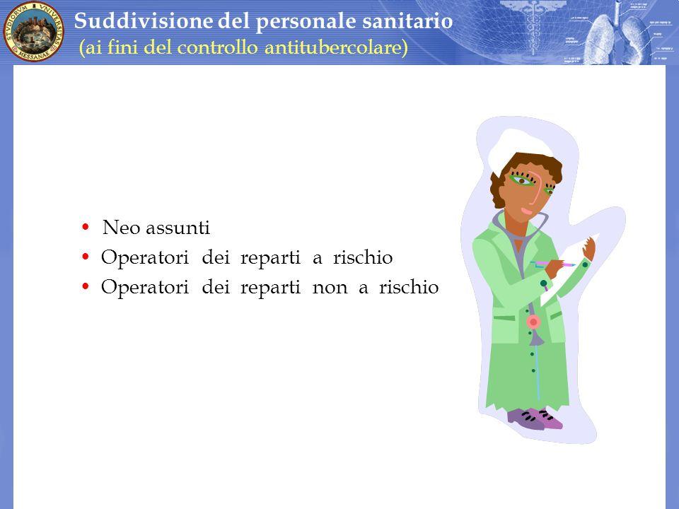 Suddivisione del personale sanitario (ai fini del controllo antitubercolare) Neo assunti Operatori dei reparti a rischio Operatori dei reparti non a r