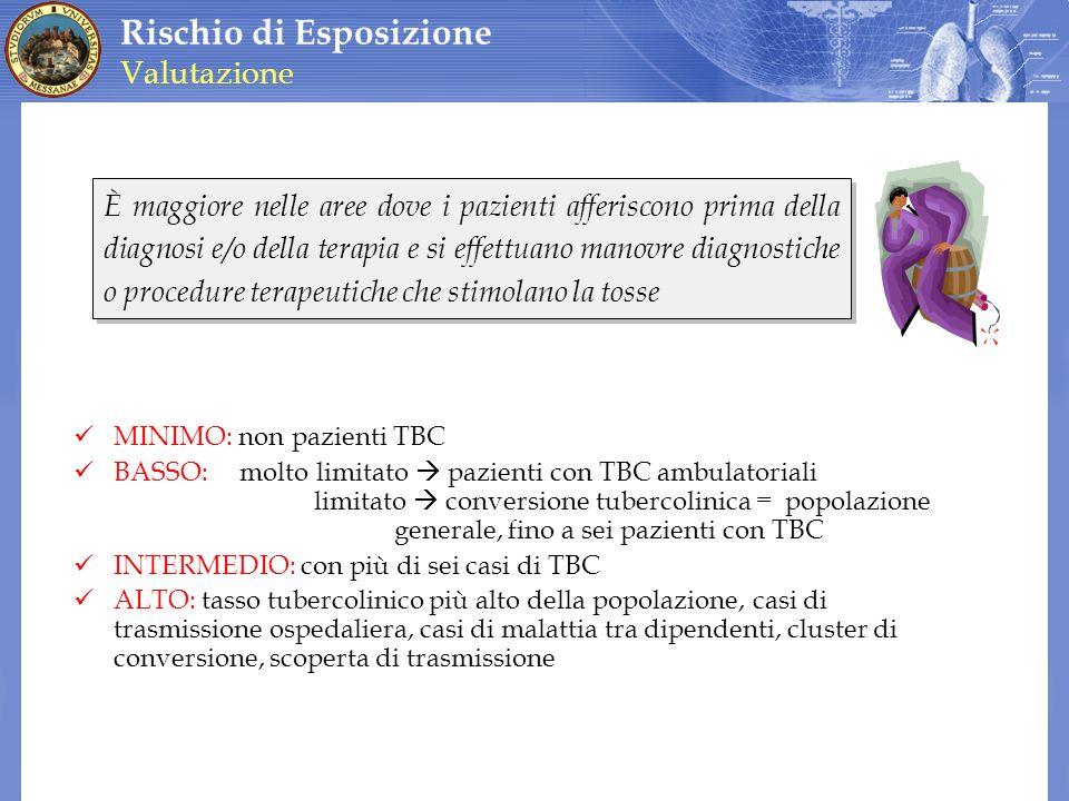 MINIMO: non pazienti TBC BASSO: molto limitato pazienti con TBC ambulatoriali limitato conversione tubercolinica = popolazione generale, fino a sei pa