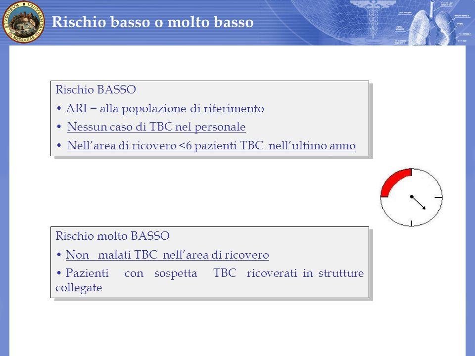Rischio BASSO ARI = alla popolazione di riferimento Nessun caso di TBC nel personale Nellarea di ricovero <6 pazienti TBC nellultimo anno Rischio BASS