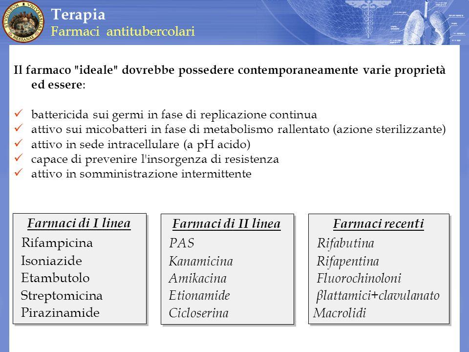 Terapia Farmaci antitubercolari Il farmaco