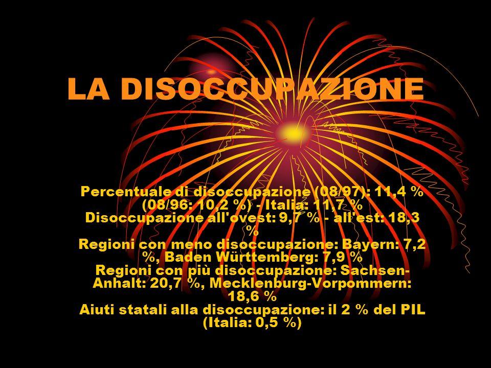 LA DISOCCUPAZIONE Percentuale di disoccupazione (08/97): 11,4 % (08/96: 10,2 %) - Italia: 11,7 % Disoccupazione all'ovest: 9,7 % - all'est: 18,3 % Reg