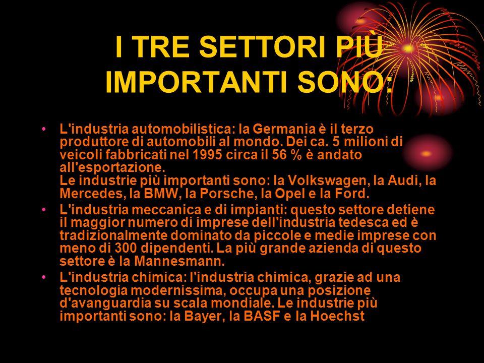I TRE SETTORI PIÙ IMPORTANTI SONO: L'industria automobilistica: la Germania è il terzo produttore di automobili al mondo. Dei ca. 5 milioni di veicoli