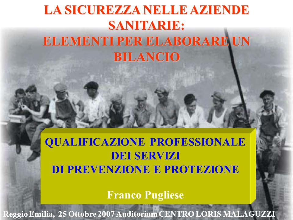 LA SICUREZZA NELLE AZIENDE SANITARIE: ELEMENTI PER ELABORARE UN BILANCIO Reggio Emilia, 25 Ottobre 2007 Auditorium CENTRO LORIS MALAGUZZI QUALIFICAZIONE PROFESSIONALE DEI SERVIZI DI PREVENZIONE E PROTEZIONE Franco Pugliese