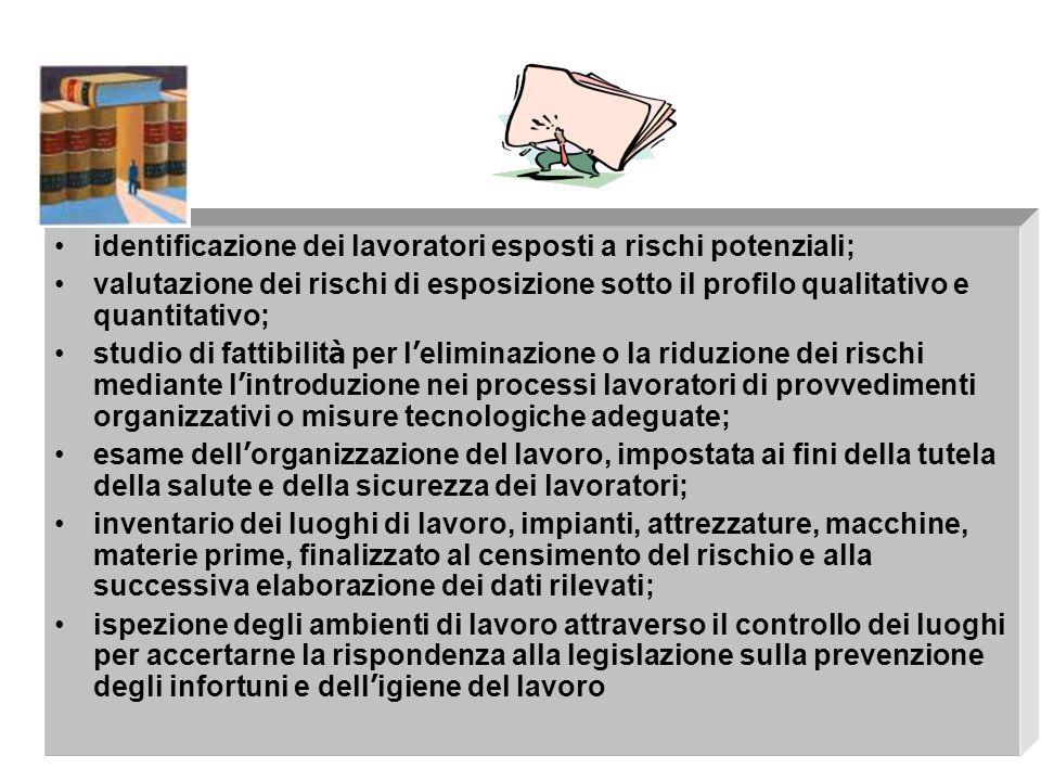 Competenza documentativa identificazione dei pericoli individuazione dei rischi; analisi dei rischi; misure di prevenzione, sistemi di controllo, proc