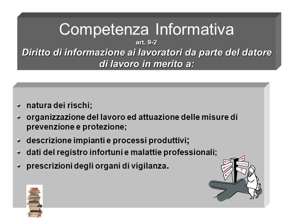 art. 9-1 Competenza Informativa Obbligo di informazione ai lavoratori in merito a: art. 9-1 predisposizione di programmi di formazione e informazione