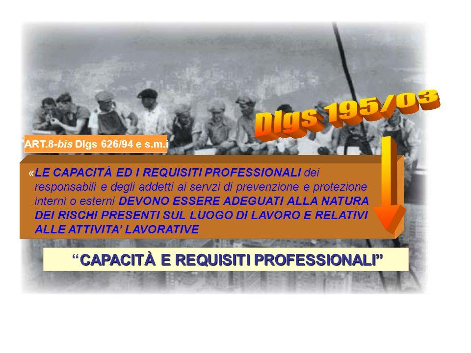 CAPACITÀ E REQUISITI PROFESSIONALI «LE CAPACITÀ ED I REQUISITI PROFESSIONALI dei responsabili e degli addetti ai servzi di prevenzione e protezione interni o esterni DEVONO ESSERE ADEGUATI ALLA NATURA DEI RISCHI PRESENTI SUL LUOGO DI LAVORO E RELATIVI ALLE ATTIVITA LAVORATIVE ART.8-bis Dlgs 626/94 e s.m.i