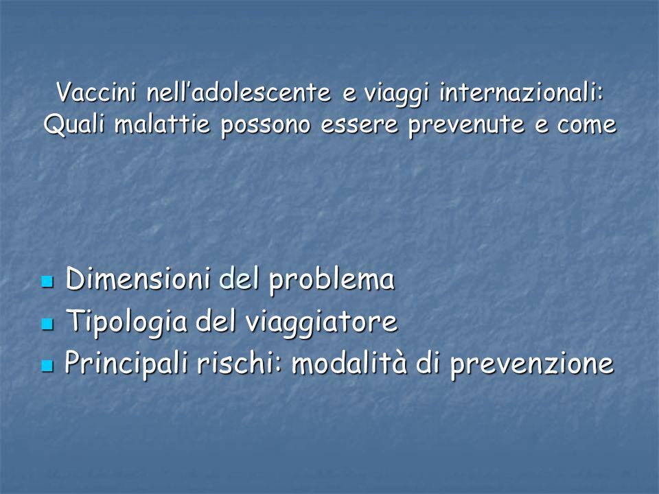 Vaccini nelladolescente e viaggi internazionali: Quali malattie possono essere prevenute e come Dimensioni del problema Dimensioni del problema Tipolo