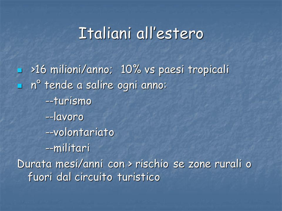 Italiani allestero >16 milioni/anno; 10% vs paesi tropicali >16 milioni/anno; 10% vs paesi tropicali n° tende a salire ogni anno: n° tende a salire og