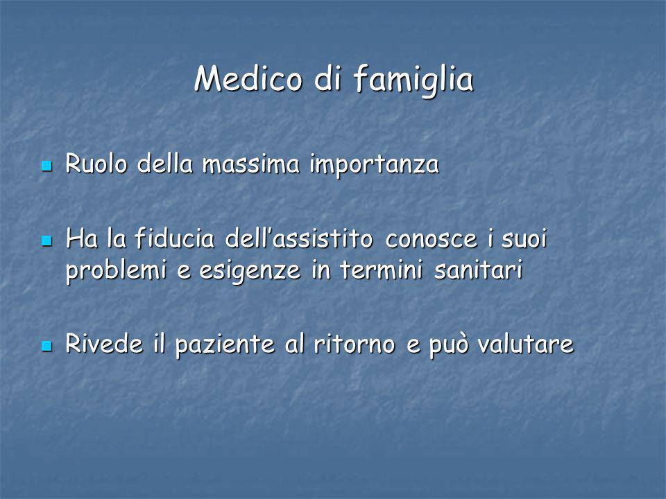 Medico di famiglia Ruolo della massima importanza Ruolo della massima importanza Ha la fiducia dellassistito conosce i suoi problemi e esigenze in ter