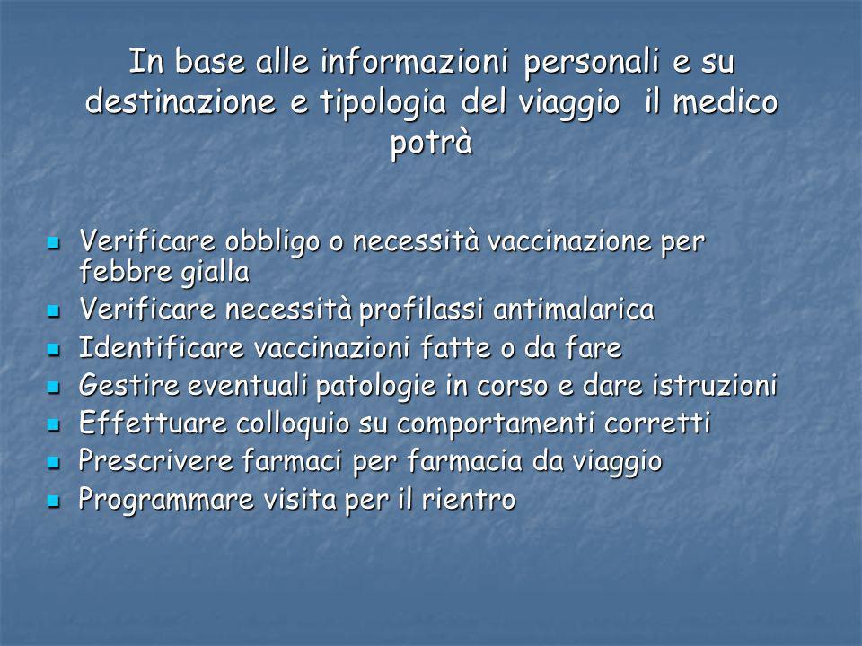In base alle informazioni personali e su destinazione e tipologia del viaggio il medico potrà Verificare obbligo o necessità vaccinazione per febbre g