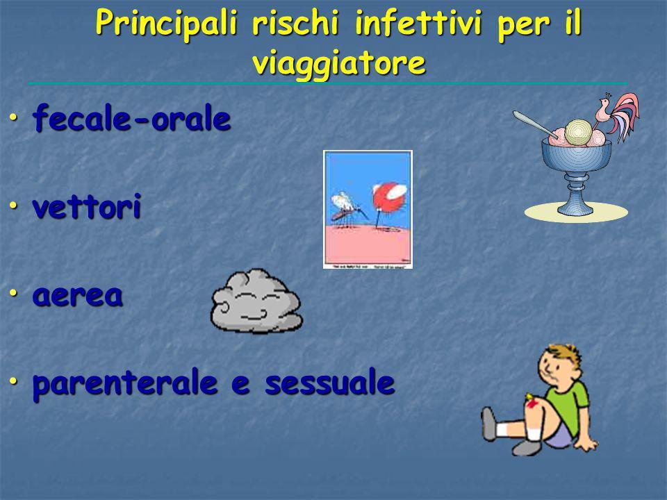 Principali rischi infettivi per il viaggiatore fecale-oralefecale-orale vettorivettori aereaaerea parenterale e sessualeparenterale e sessuale