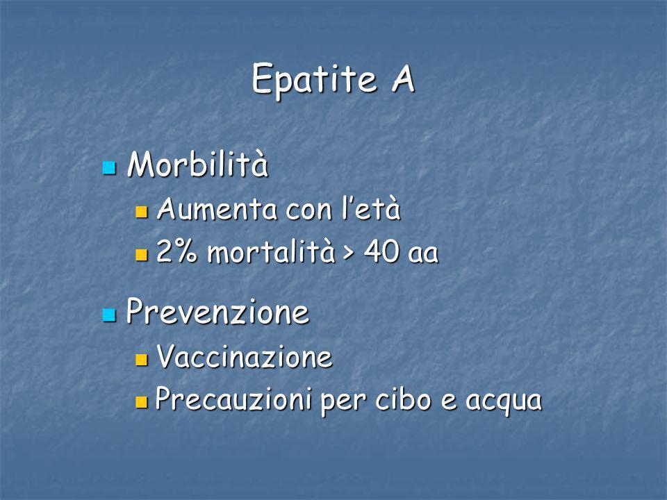 Epatite A Morbilità Morbilità Aumenta con letà Aumenta con letà 2% mortalità > 40 aa 2% mortalità > 40 aa Prevenzione Prevenzione Vaccinazione Vaccina