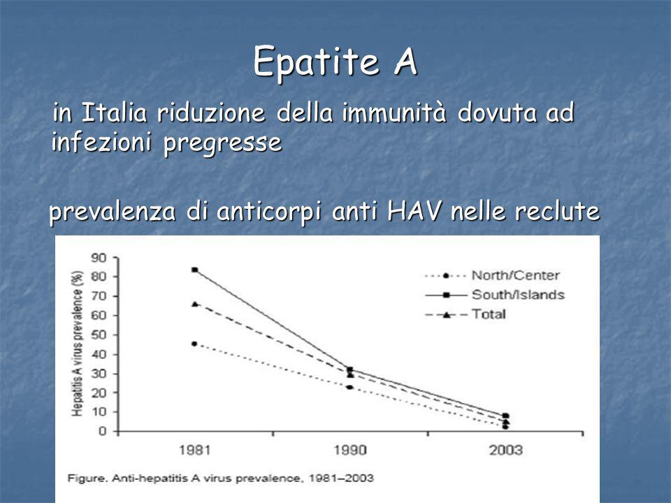 Epatite A in Italia riduzione della immunità dovuta ad infezioni pregresse in Italia riduzione della immunità dovuta ad infezioni pregresse prevalenza