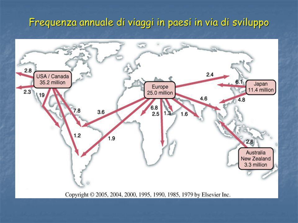 Frequenza annuale di viaggi in paesi in via di sviluppo