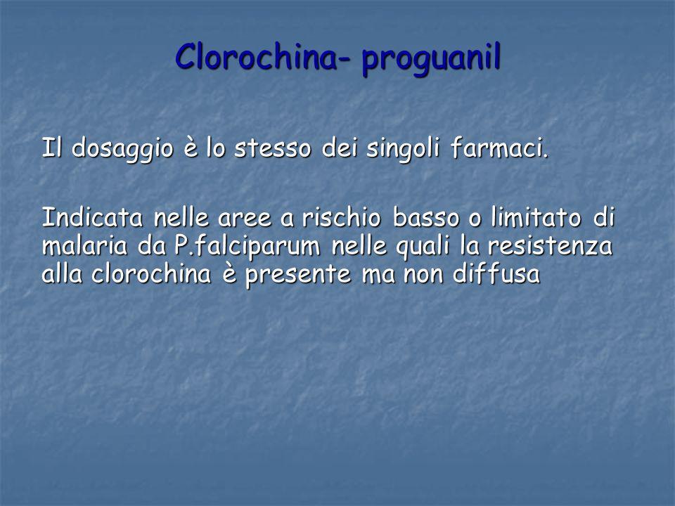 Clorochina- proguanil Il dosaggio è lo stesso dei singoli farmaci. Indicata nelle aree a rischio basso o limitato di malaria da P.falciparum nelle qua