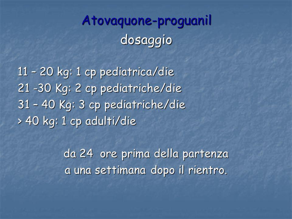 Atovaquone-proguanil dosaggio 11 – 20 kg: 1 cp pediatrica/die 21 -30 Kg: 2 cp pediatriche/die 31 – 40 Kg: 3 cp pediatriche/die > 40 kg: 1 cp adulti/di