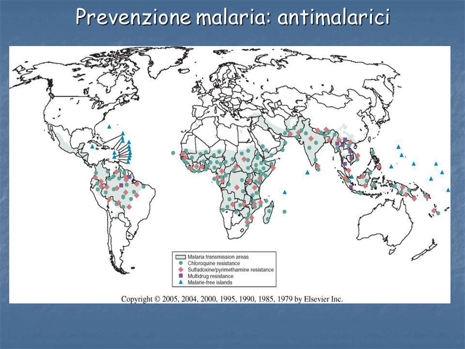 Prevenzione malaria: antimalarici