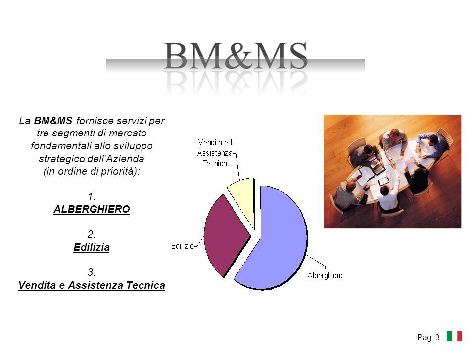 La BM&MS fornisce servizi per tre segmenti di mercato fondamentali allo sviluppo strategico dellAzienda (in ordine di priorità): 1. ALBERGHIERO 2. Edi