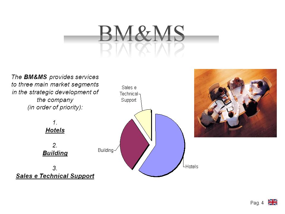 The BM&MS provides services to three main market segments in the strategic development of the company (in order of priority): 1.