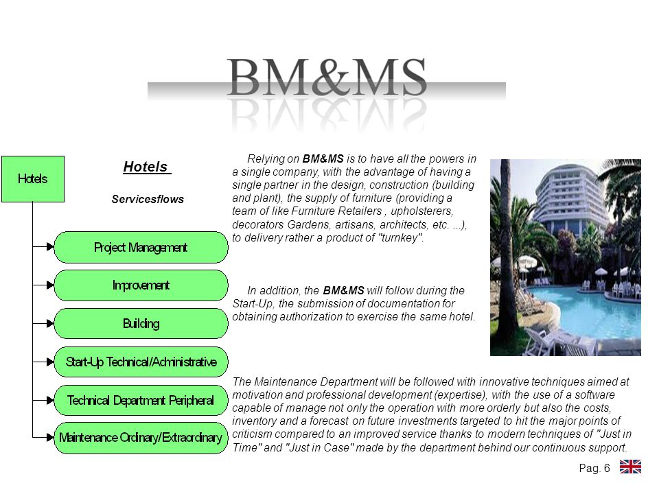 Relying on BM&MS is to have all the powers in a single company, with the advantage of having a single partner in the design, construction (building and plant), the supply of furniture (providing a team of like Furniture Retailers, upholsterers, decorators Gardens, artisans, architects, etc....), to delivery rather a product of turnkey .