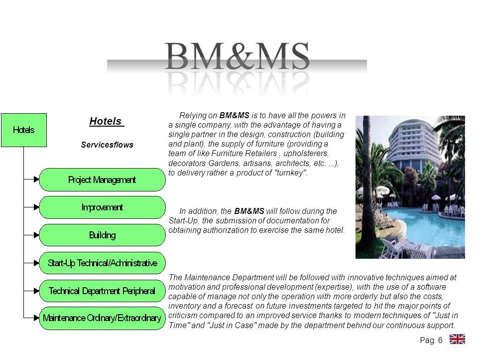 La BM&MS vede nell edilizia uno dei principali motori dello sviluppo economico di un paese: per costruire case ci vogliono mattoni, cemento, tondini di ferro, legno per gli infissi, vetro per le finestre, le piastrelle per i pavimenti, cavi per l impianto elettrico, tubi, rubinetteria e così via; costruire permette quindi a molte industrie di produrre e soprattutto crea molte occasioni di lavoro, generando introiti per architetti, geometri, muratori, elettricisti, di idraulici, piastrellisti, senza dimenticare che poi una casa va arredata, creando lavoro per le industrie dell arredamento e degli elettrodomestici.