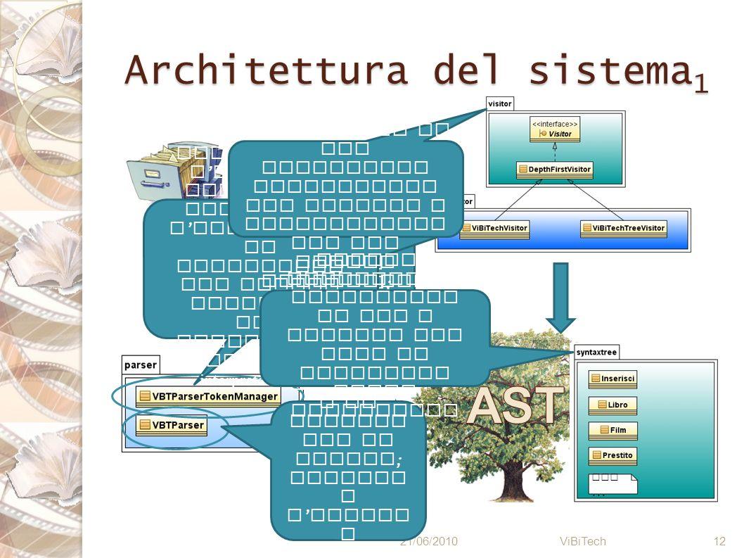 Architettura del sistema 1 21/06/2010 ViBiTech 12 etc … Scanner generat o in automat ico da JavaCC ; individ ua i singoli token Parser generat o in au