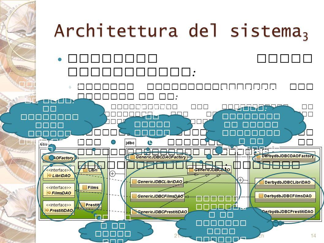 Architettura del sistema 3 Gestione della persistenza : Pattern DataAccessObject per accesso al DB : Il cambiamento del dispositivo di persistenza non
